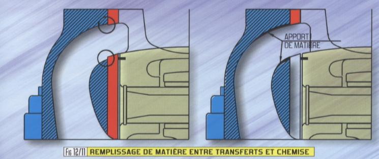 Un moteur 100% origine gonflé   - Page 3 Captur13