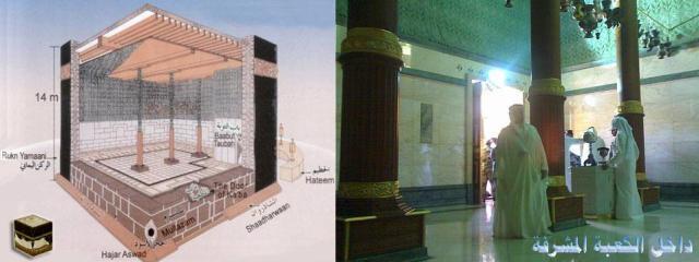 La Kaaba signification? 13770010