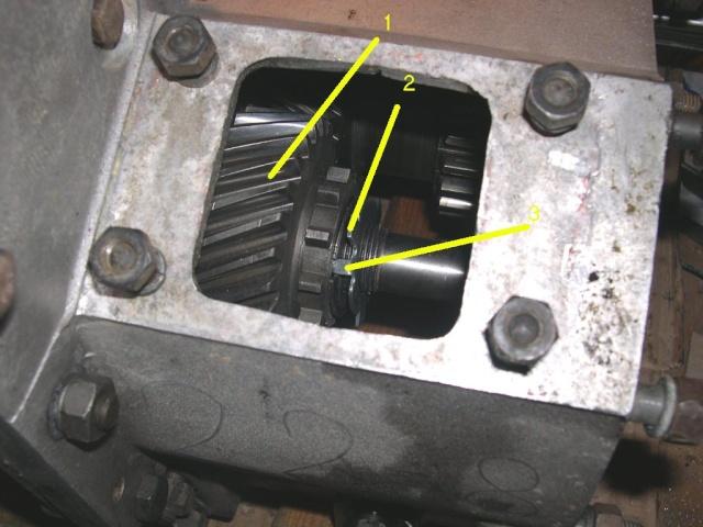 Remise en état de la boîte de vitesses de serie III... 618
