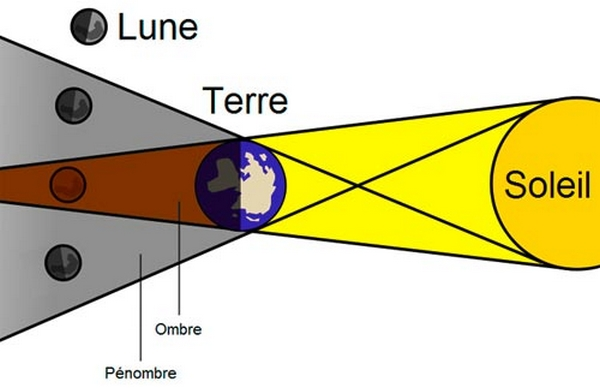 ECLIPSE A OBSERVER... - Page 2 Eclips10