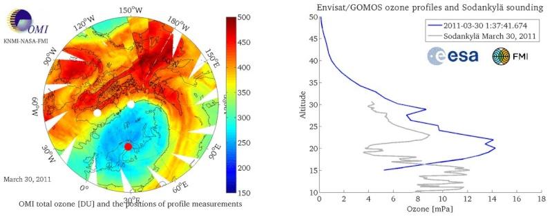 La couche d'ozone, qu'en est-il ?!... Ozone_10