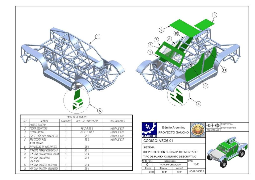 Proyecto GAUCHO. 0713