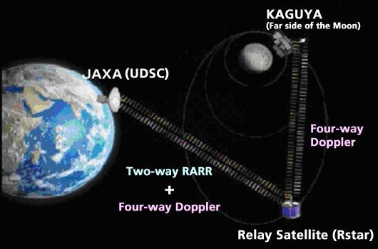 Sonde lunaire japonaise Selene (Kaguya) - Page 9 20080410