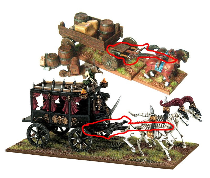 The Mordheim Stage Coach Trade10