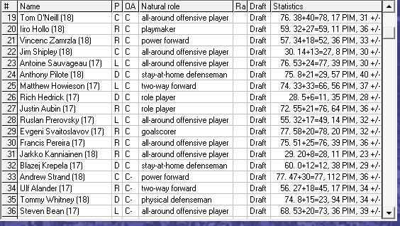 Listes joueurs 2021 Drafty11