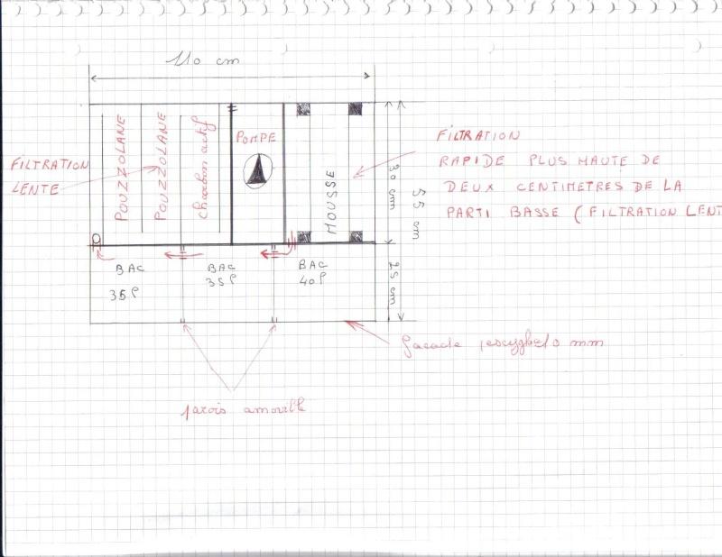 projet: un 600 litres de cichlidés americain Fitrat10