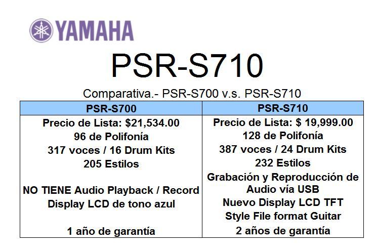 TECLADO YAMAHA PSR-S710, NUEVO!!! Psrs7110