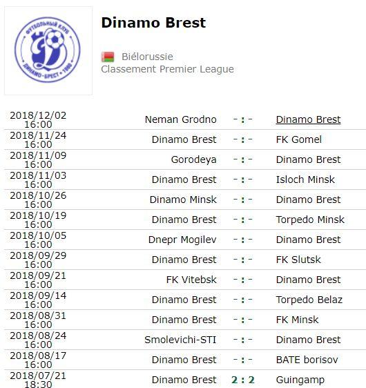 [P2] Brest (L2) - EAG - Page 7 Dinamo10