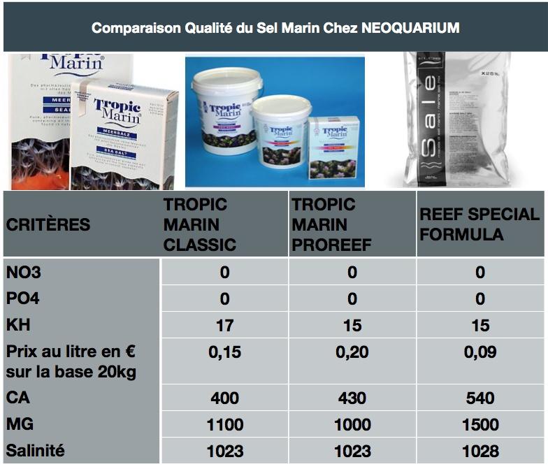 Salt first preview - Prime misurazioni sul SALE Clicha11