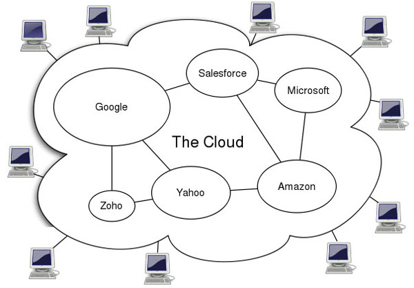 Apple IPAD Cloud-11