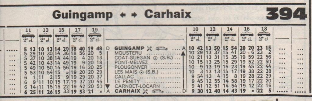 archive ligne de Cahaix Carhai17