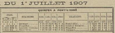 Ex ligne Quimper - Pont L'Abée : quand le train passait, ça tremblait dans la maison Cfd_fi13