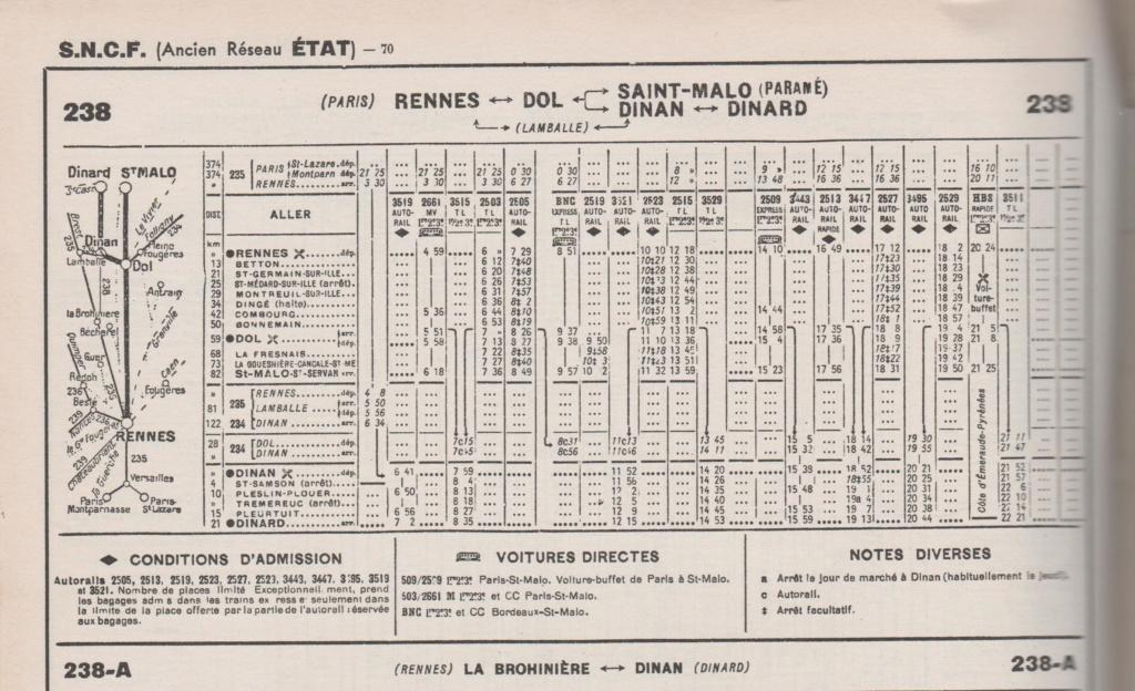 Ligne de Dinan (22) à Dinard (35) Chaix_11