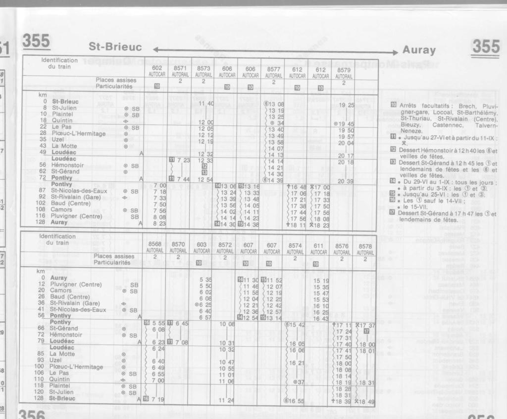 HORAIRES ST BRIEUC↔LOUDEAC↔PONTIVY↔AURAY - HIVER 1974/75 Chaix_35