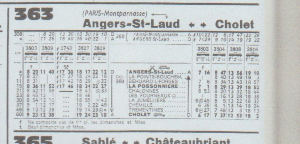 horaires Angers Cholet extraits Chaix 1966 - 1971 - 1974 - 1980 Chaix_42