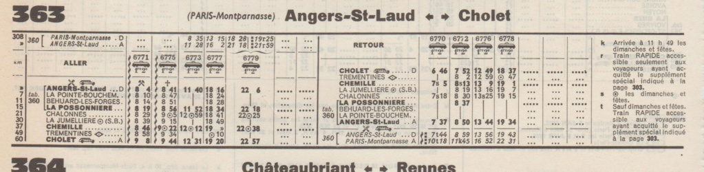 horaires Angers Cholet extraits Chaix 1966 - 1971 - 1974 - 1980 Chaix_43