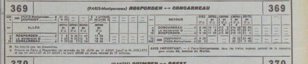 "DOSSIER ""LIGNE DE ROSPORDEN A CONCARNEAU"" Chaix_54"