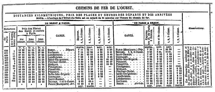 la Bretagne à l'heure du train 1857 1891 Heure_10