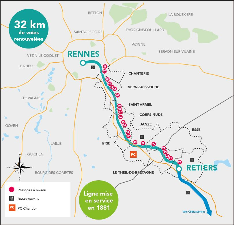 Ligne SNCF Rennes-Châteaubriant :Avenir de la ligne Rennes31