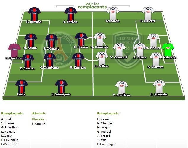 Ligue 1 2008-2009 - Page 7 Compof13
