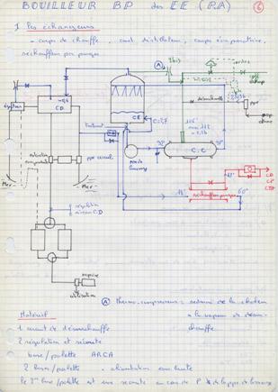 """La production d'eau douce à bord : le """"bouilleur"""" Bouill10"""