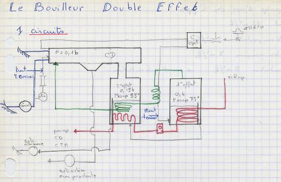"""La production d'eau douce à bord : le """"bouilleur"""" Bouill11"""