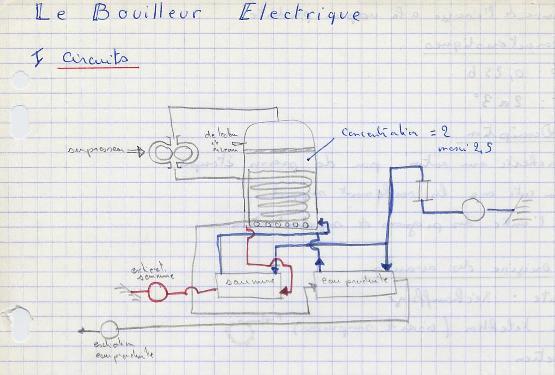 """La production d'eau douce à bord : le """"bouilleur"""" Bouill12"""