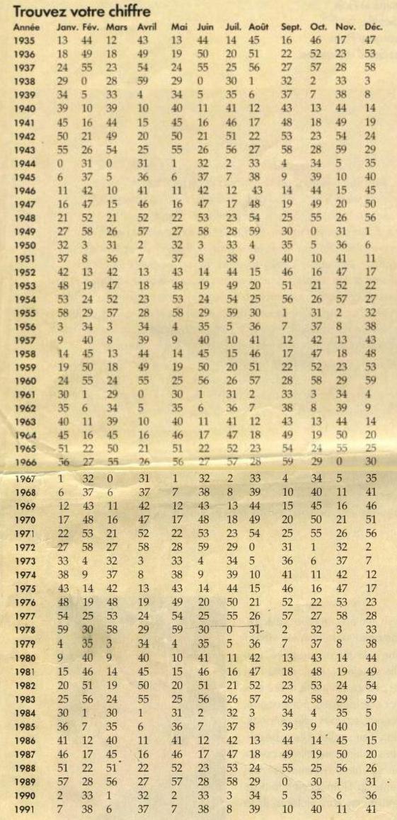 Astrologie japonaise Autre_10