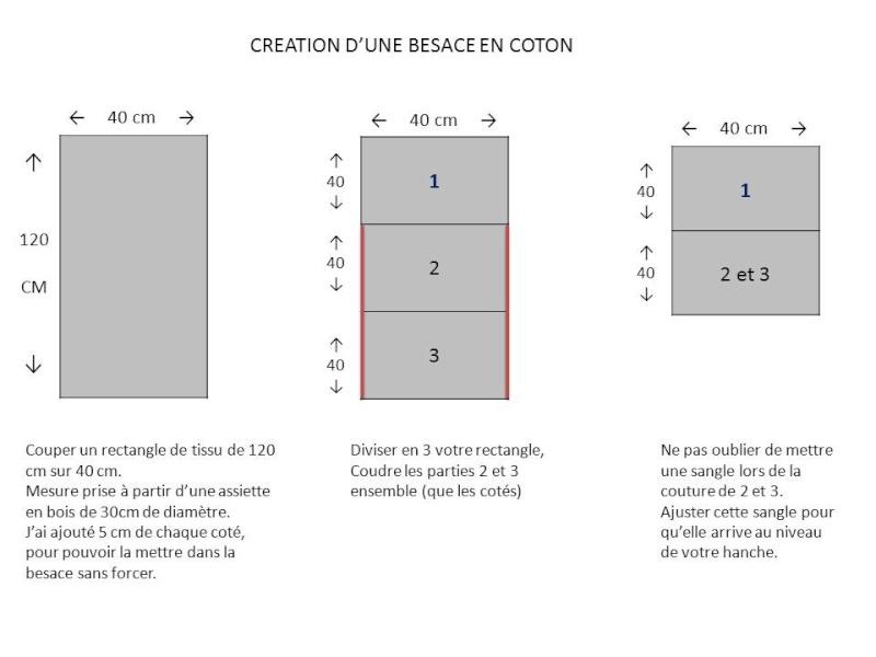 Création d'une besace en coton Besace10