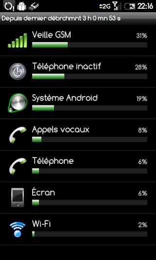 [TUTO]Optimiser la batterie sous ANDROID : SetCPU.apk Batter10