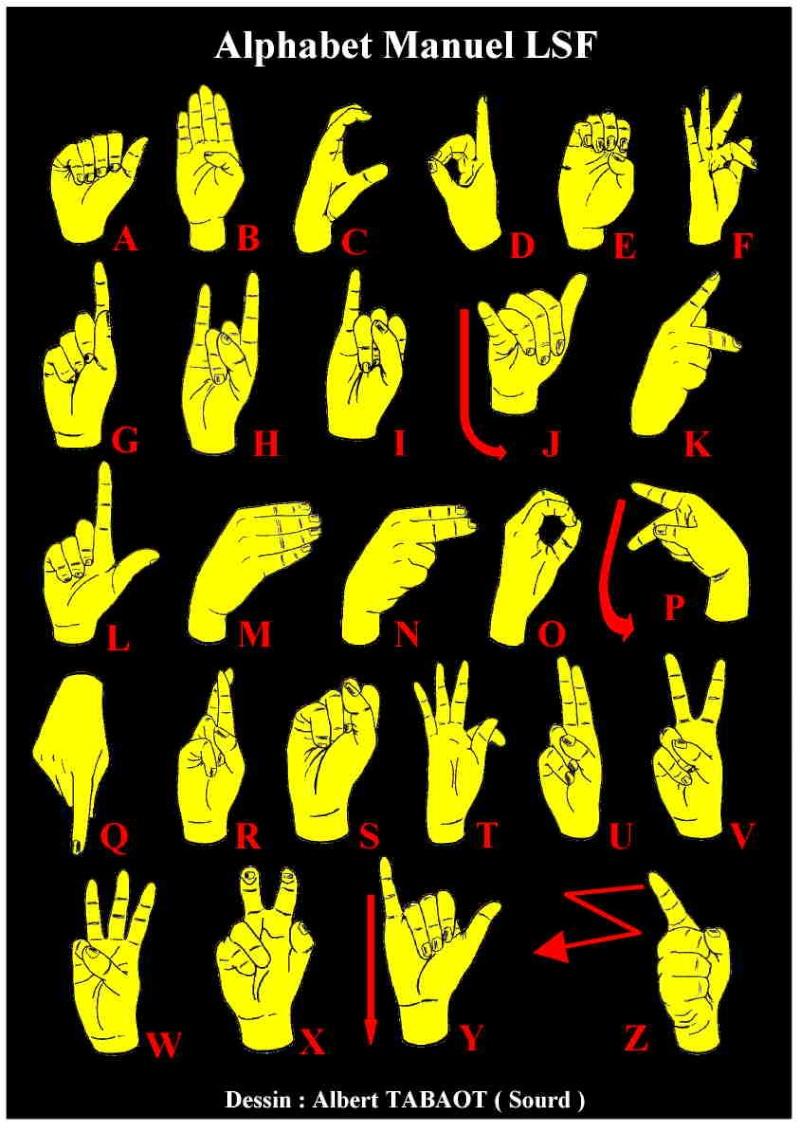 Le Language par signes Signe110