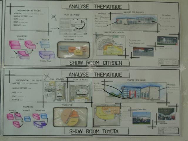 analyse thematique Dscn0230