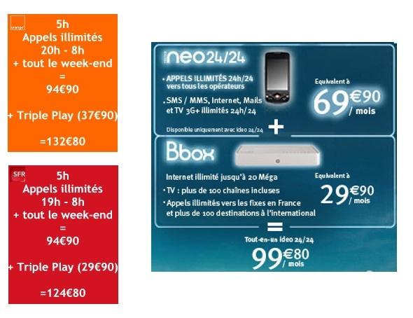 IDEO 24/24 disponible depuis le 24 mai [MAJ:03/06/2010] - Page 2 Compar11