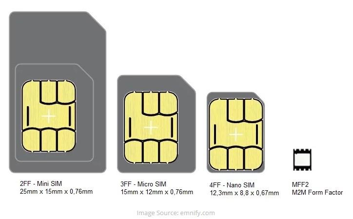 Bouygues Telecom adoptera également l'eSIM Esim-f10