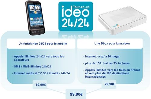 Conférence de Presse : Ideo 24/24 et Interface TV Ideo2411