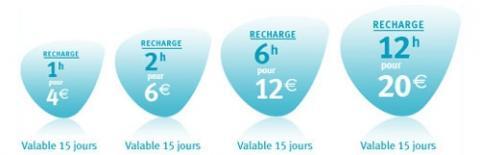 Forfaits 3G+ rechargeables et sans engagement de Bouygues Telecom - Page 2 Mini-811