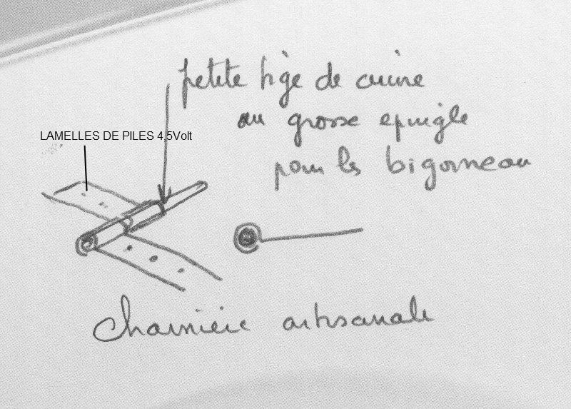 barque chalutiére au 1/20è d'après plans - Page 3 Charni10