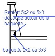 Le Carmen II maquette bois au 1/40ème de Artesania. Pavoi_10