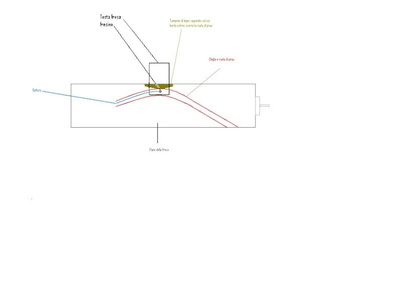 Le Fleuron - scala 1/24 - Pagina 6 Fresat11