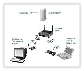 Apostila montando uma Rede Sem Fio sem Usar um Roteador de Banda Larga Multib28