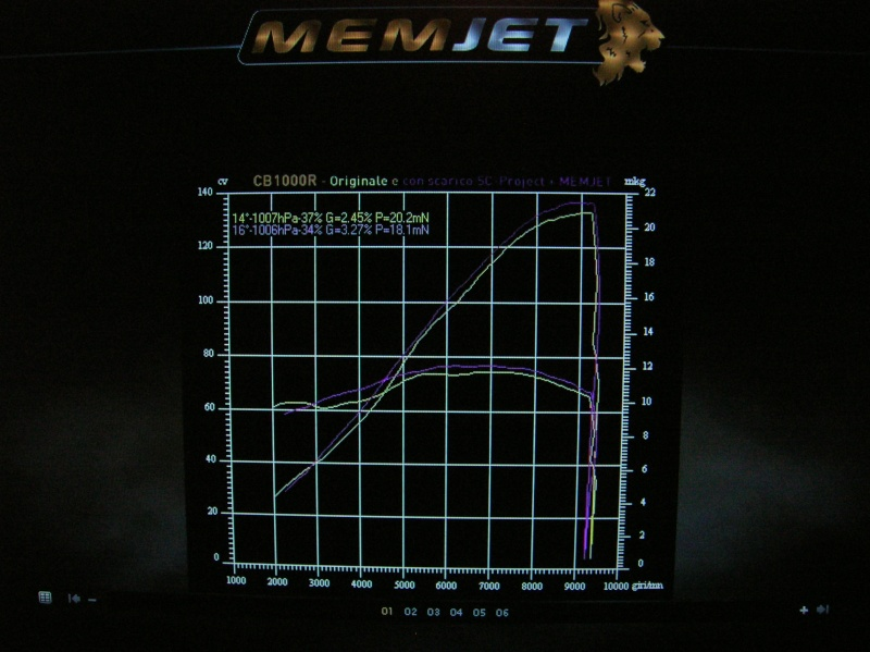 Boitier Memjet - Test sur banc - Courbes de puissance, couple, et lambda Photos12