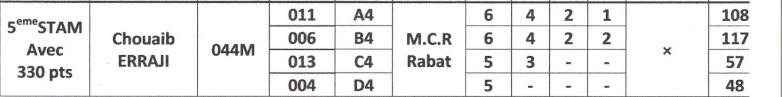 Mes résultats pour le 4° concours du club M.C.R (2011) Concou10