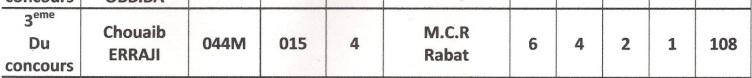 Mes résultats pour le 4° concours du club M.C.R (2011) Concou11