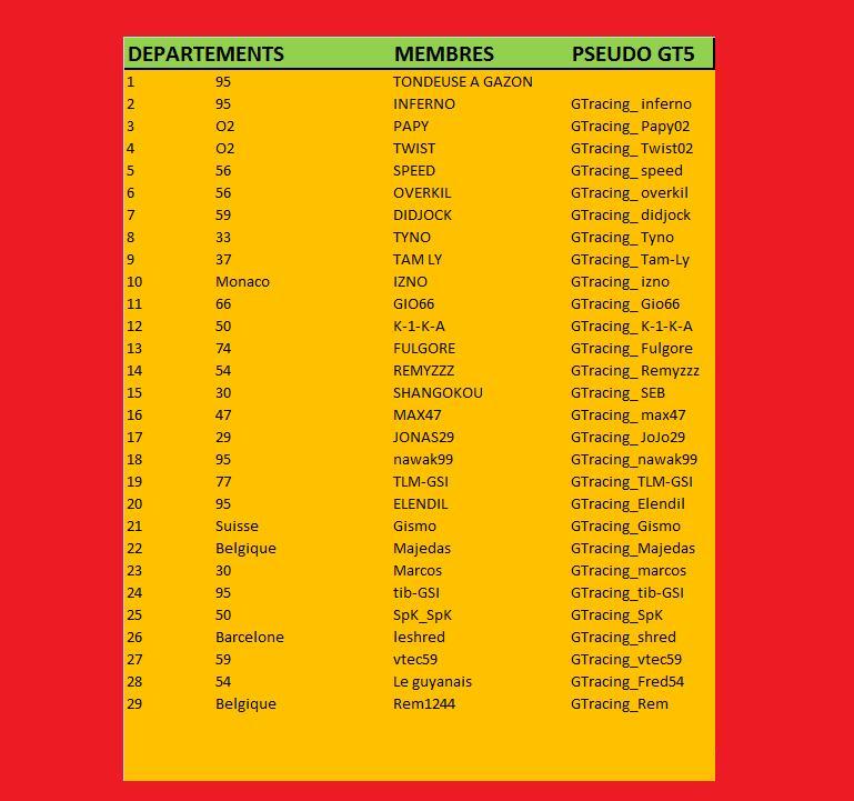 carte d identite et localisation des GTracing - Page 2 Sans_103