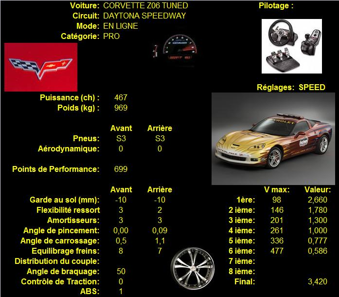 Daytona Speedway 700pp Sans_t33