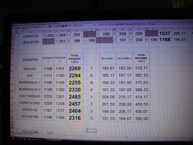 CSO 2010 : 2 eme manche à Bordeaux Imgp2230