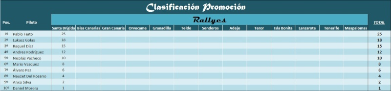 Escuderia Anilla Racing Sport - Página 2 Clasif11