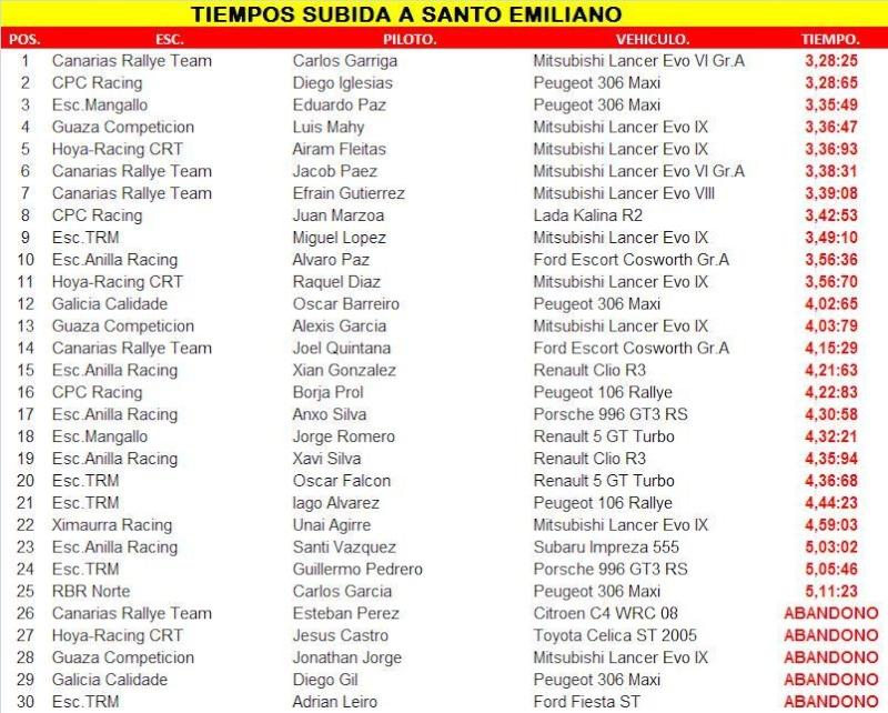 Escuderia Anilla Racing Sport - Página 2 Subida13