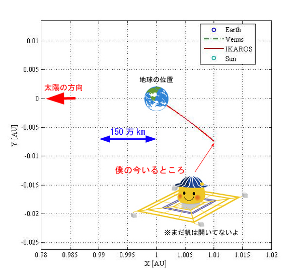 La voile solaire IKAROS - Page 6 25_mai10