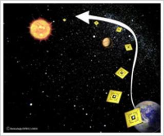 La voile solaire IKAROS - Page 4 Icarus11